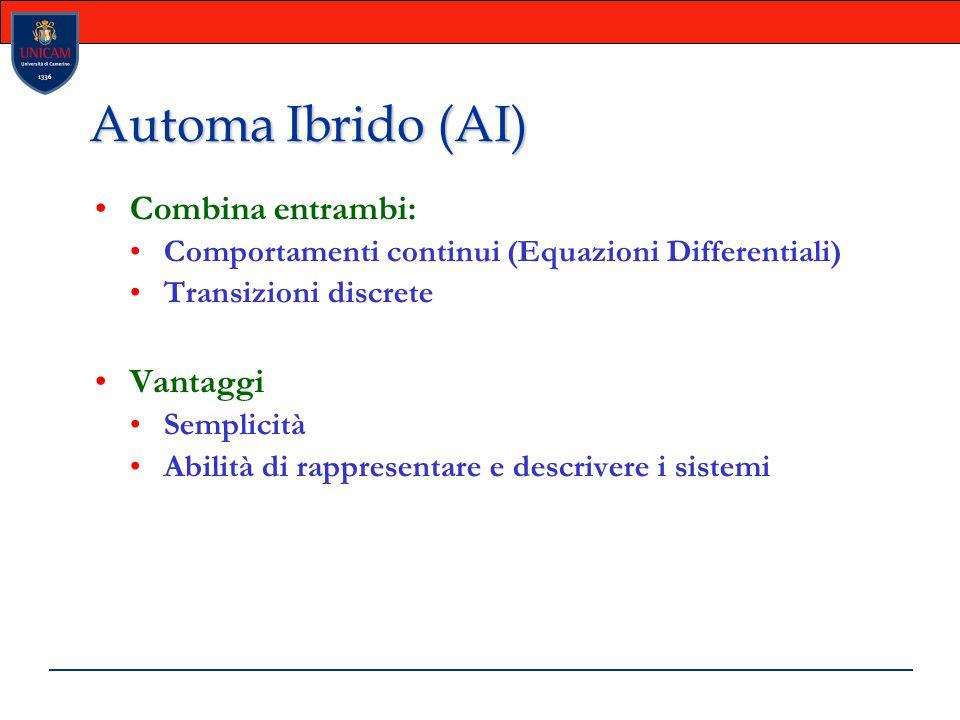 Automa Ibrido (AI) Combina entrambi: Vantaggi