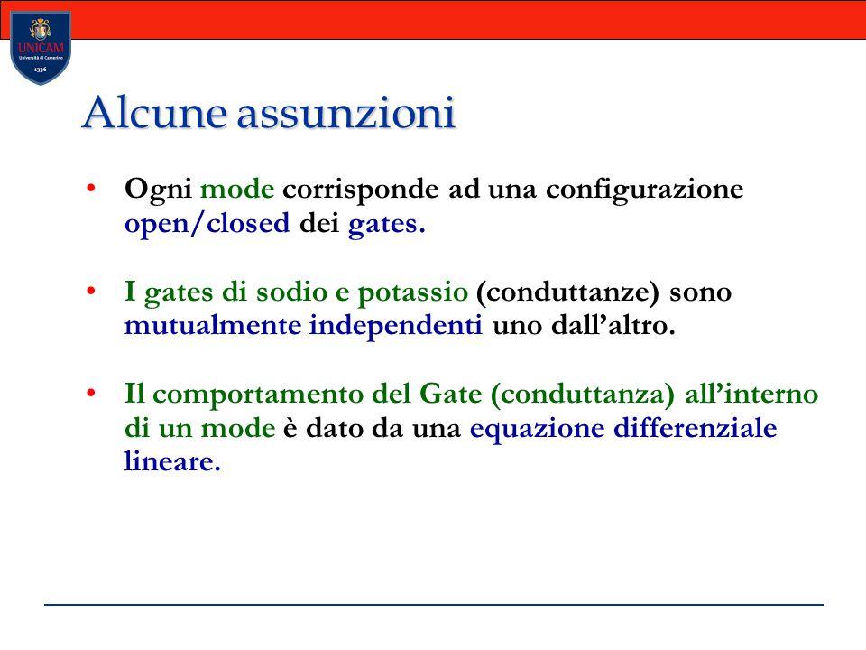 Alcune assunzioni Ogni mode corrisponde ad una configurazione open/closed dei gates.