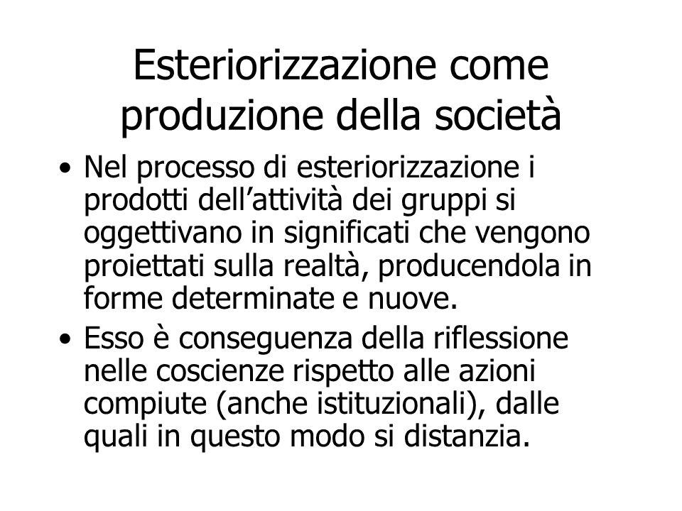 Esteriorizzazione come produzione della società