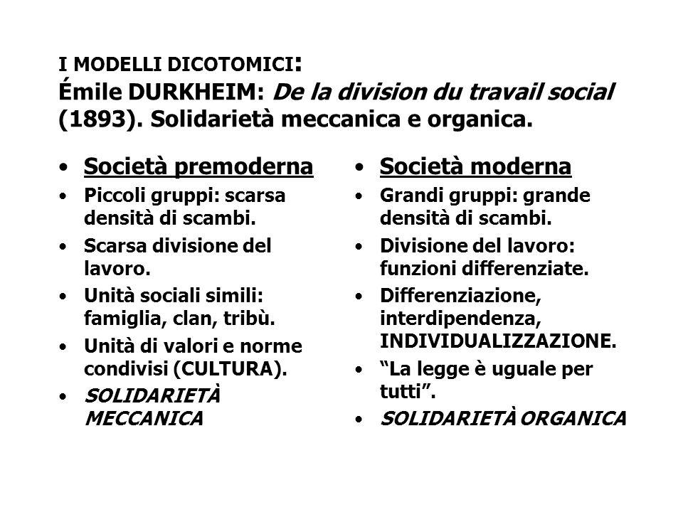 Società premoderna Società moderna