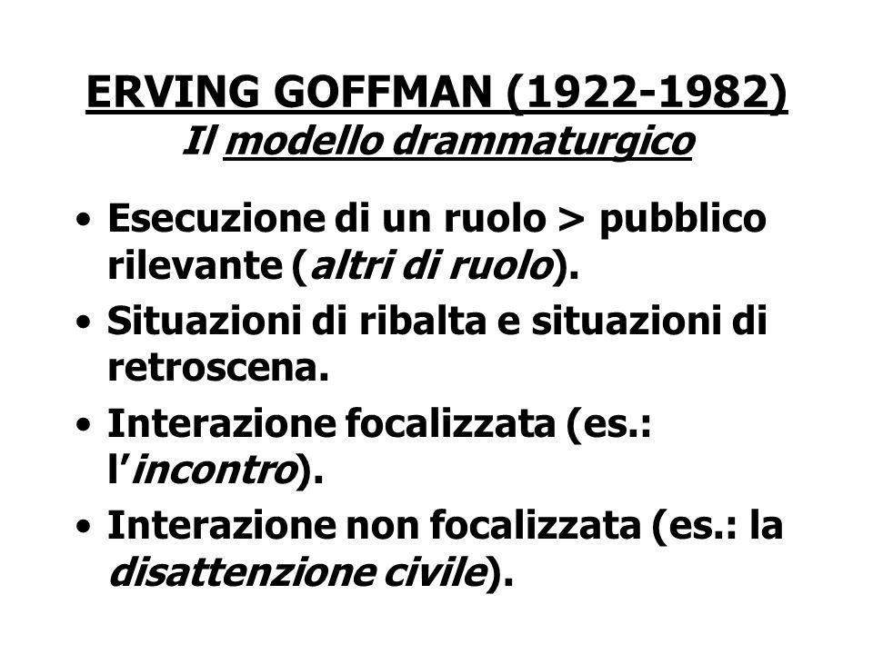 ERVING GOFFMAN (1922-1982) Il modello drammaturgico