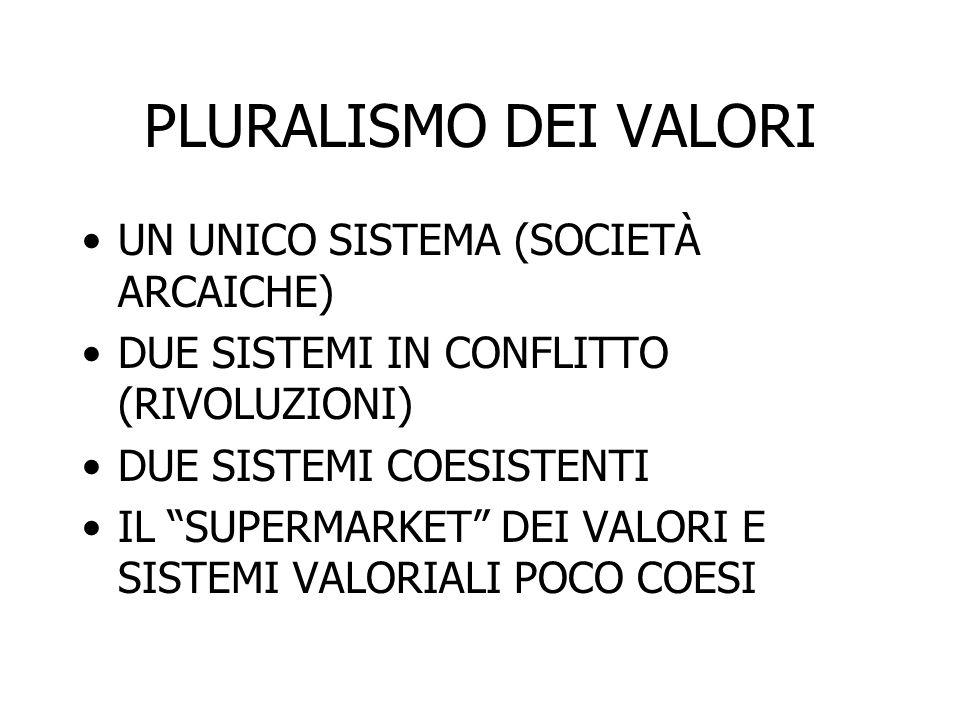PLURALISMO DEI VALORI UN UNICO SISTEMA (SOCIETÀ ARCAICHE)