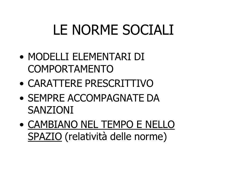 LE NORME SOCIALI MODELLI ELEMENTARI DI COMPORTAMENTO