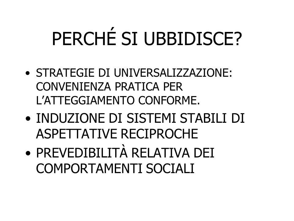 PERCHÉ SI UBBIDISCE STRATEGIE DI UNIVERSALIZZAZIONE: CONVENIENZA PRATICA PER L'ATTEGGIAMENTO CONFORME.