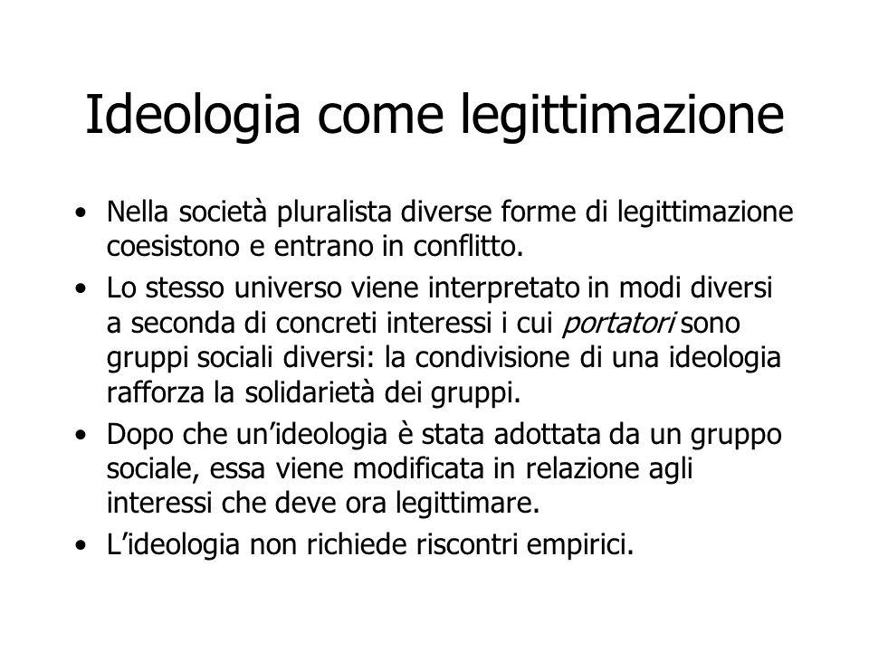 Ideologia come legittimazione
