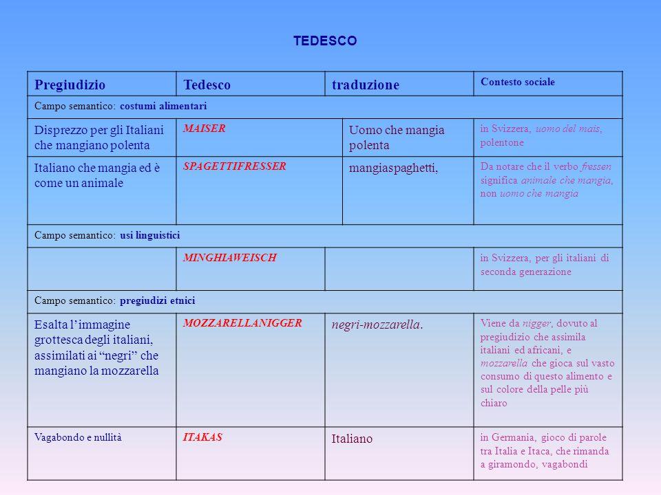TEDESCO Pregiudizio Tedesco traduzione
