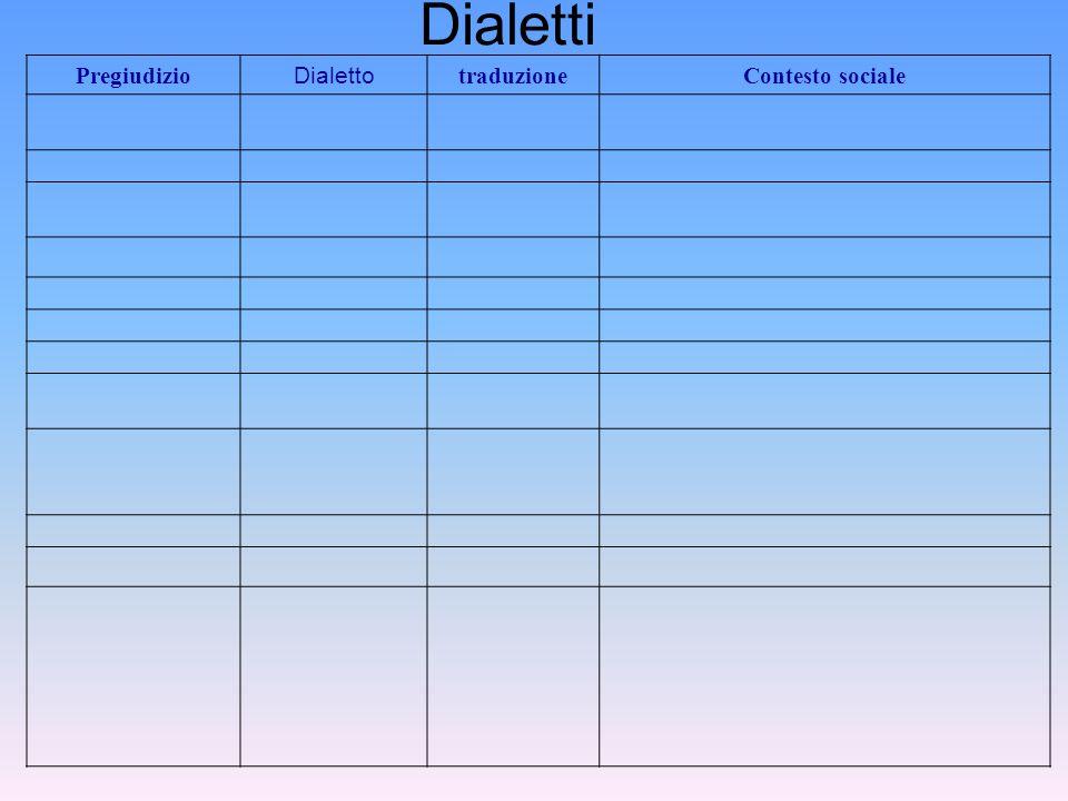 Dialetti Pregiudizio Dialetto traduzione Contesto sociale