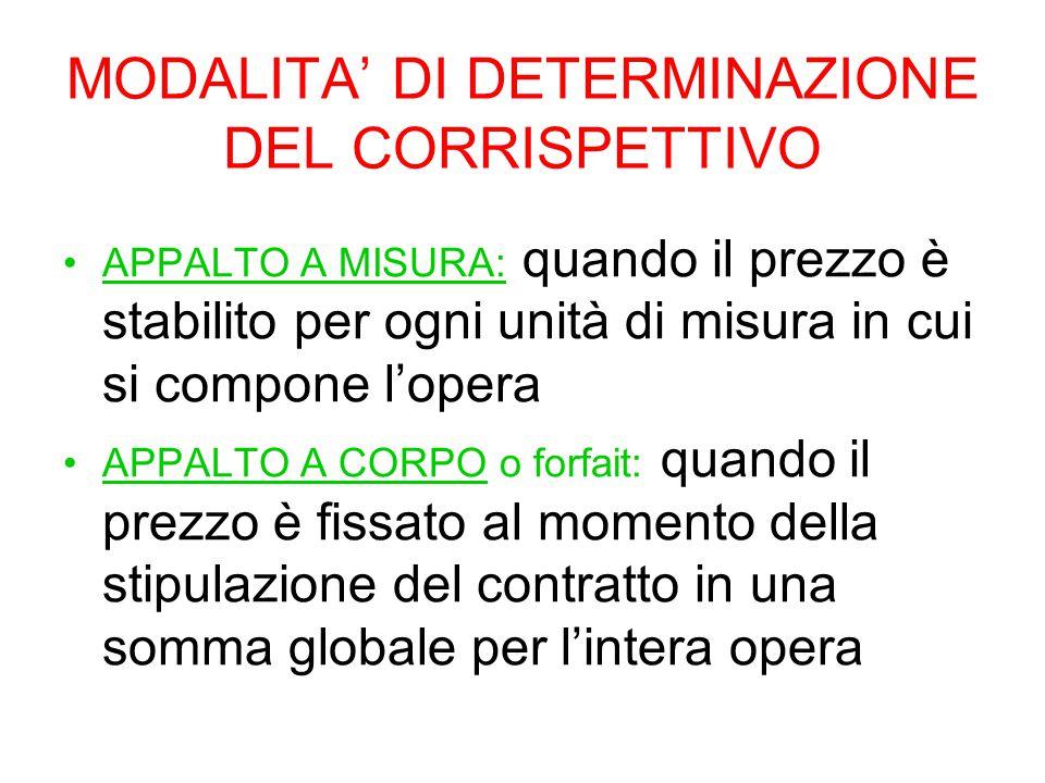 MODALITA' DI DETERMINAZIONE DEL CORRISPETTIVO