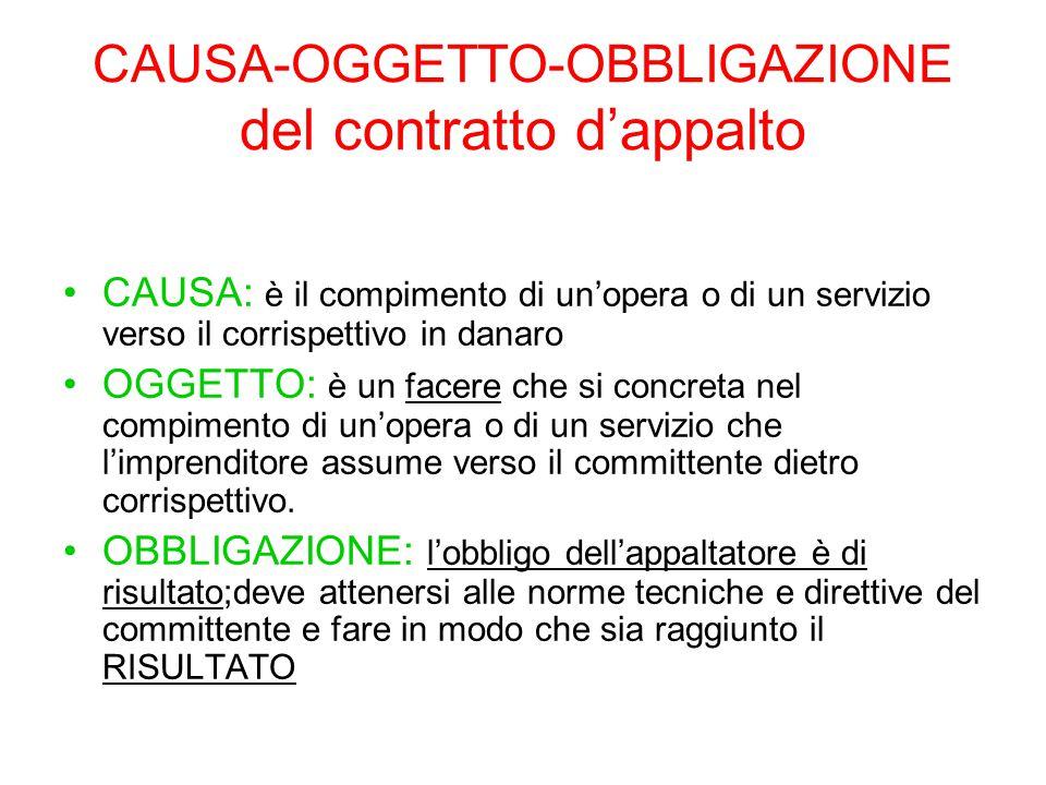 CAUSA-OGGETTO-OBBLIGAZIONE del contratto d'appalto