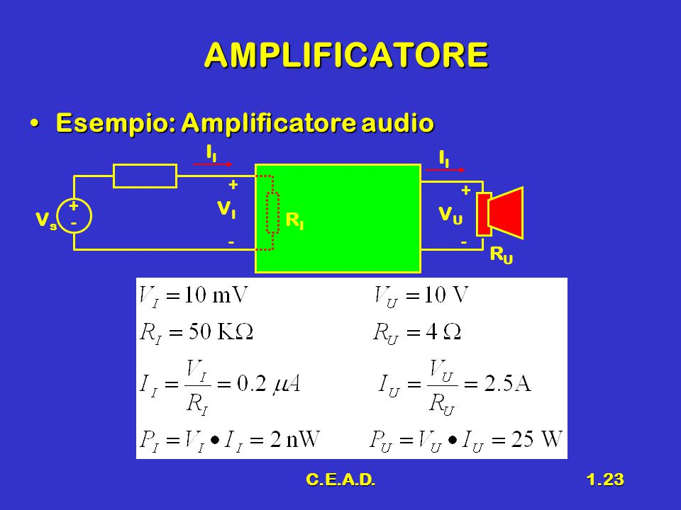 AMPLIFICATORE Esempio: Amplificatore audio II II VI VU Vs RI RU + + +