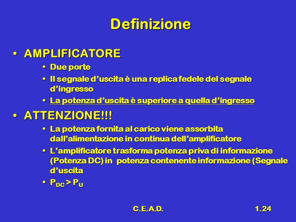 Definizione AMPLIFICATORE ATTENZIONE!!! Due porte