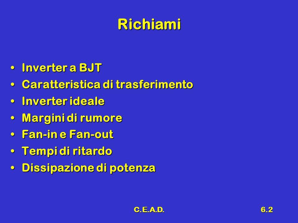 Richiami Inverter a BJT Caratteristica di trasferimento