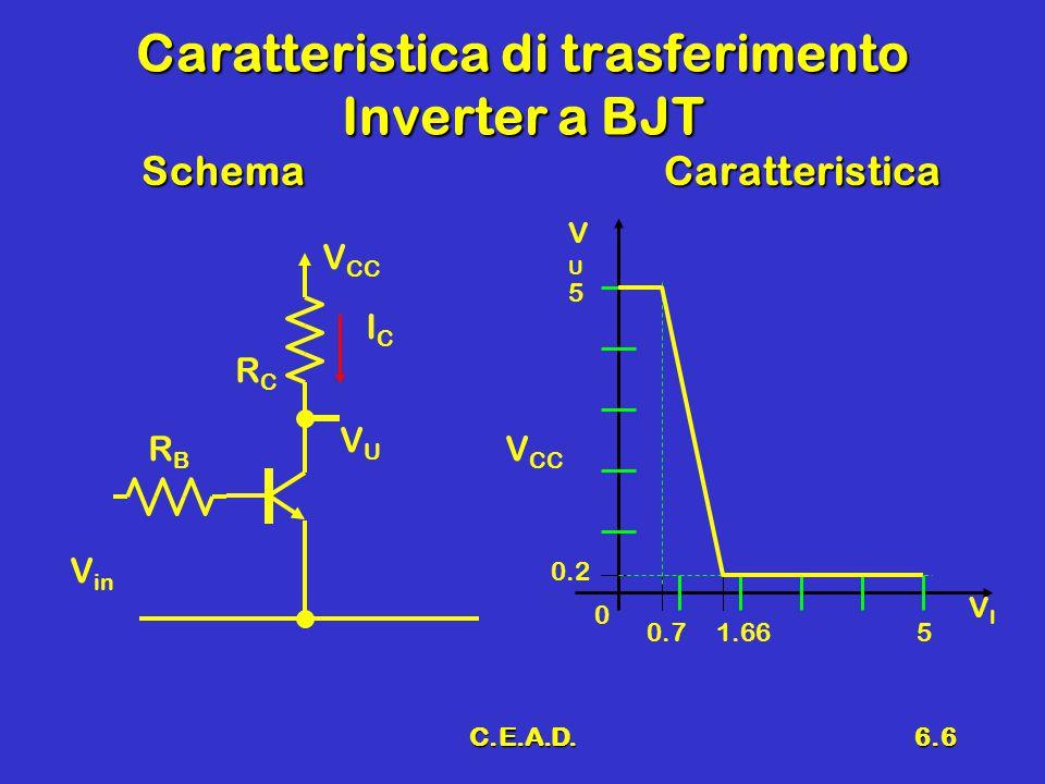 Caratteristica di trasferimento Inverter a BJT
