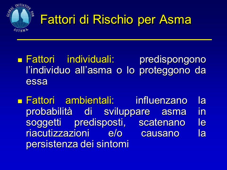 Fattori di Rischio per Asma
