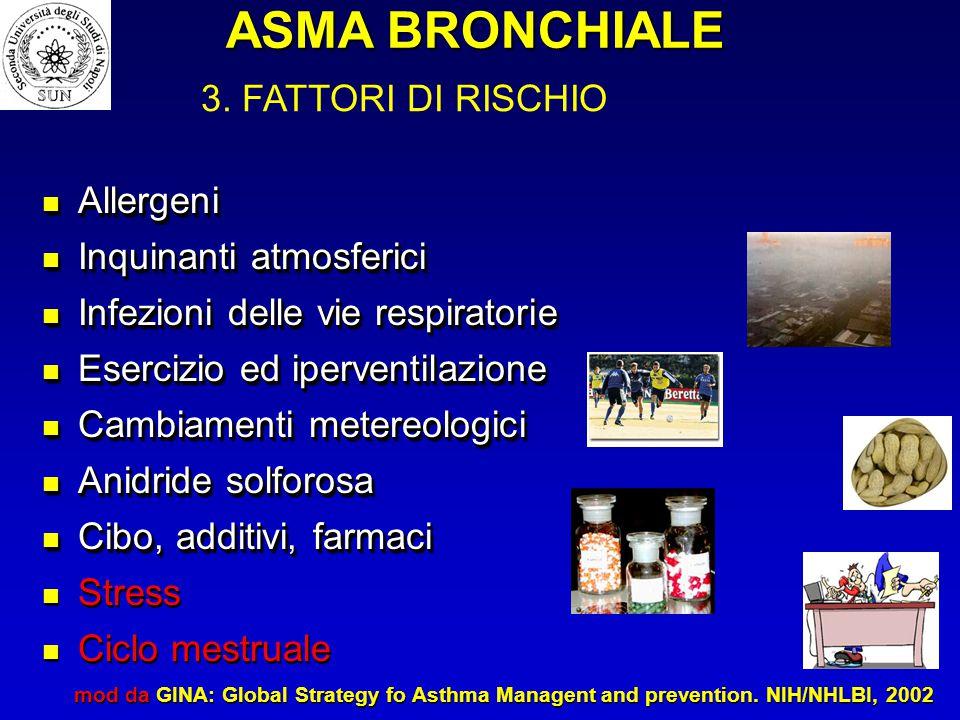 ASMA BRONCHIALE 3. FATTORI DI RISCHIO Allergeni Inquinanti atmosferici