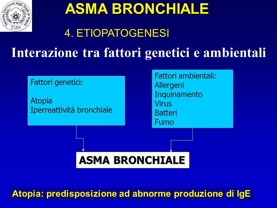 Interazione tra fattori genetici e ambientali