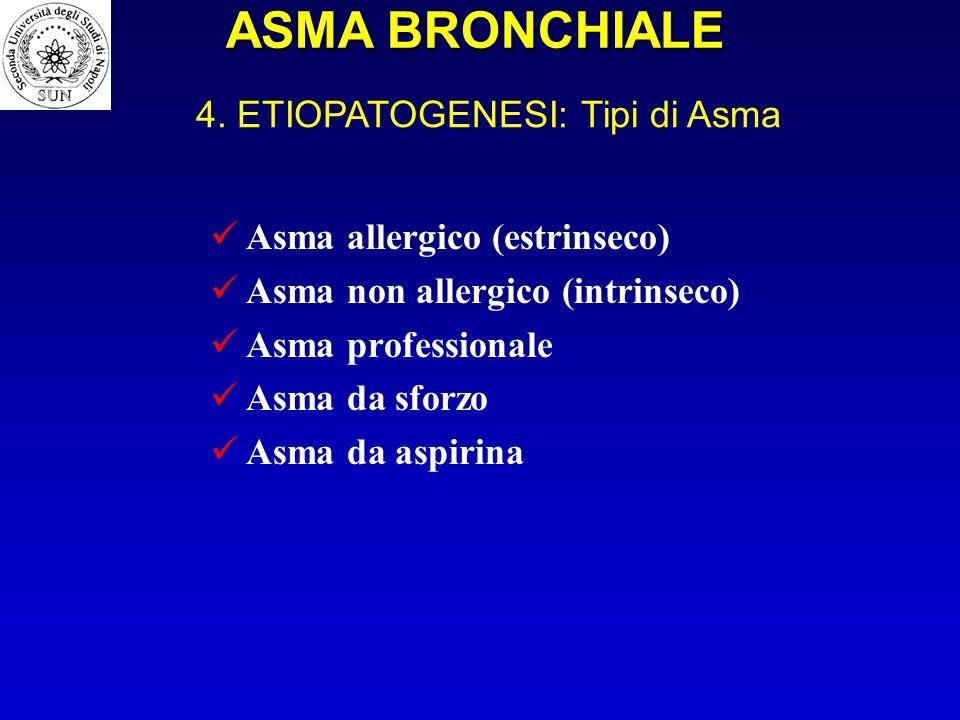 4. ETIOPATOGENESI: Tipi di Asma