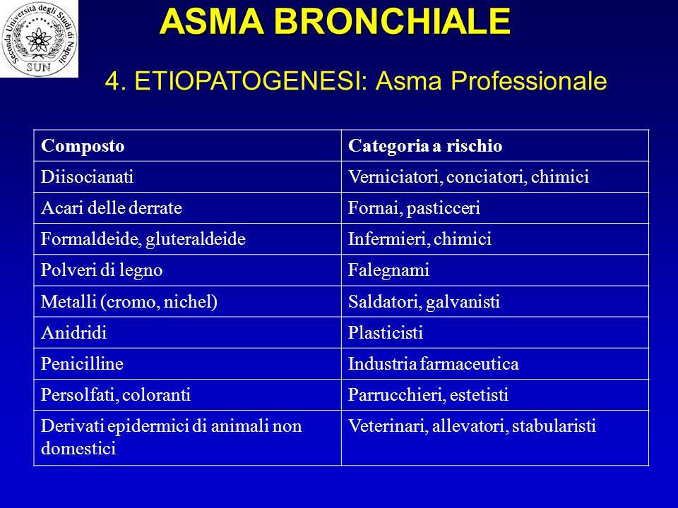 4. ETIOPATOGENESI: Asma Professionale