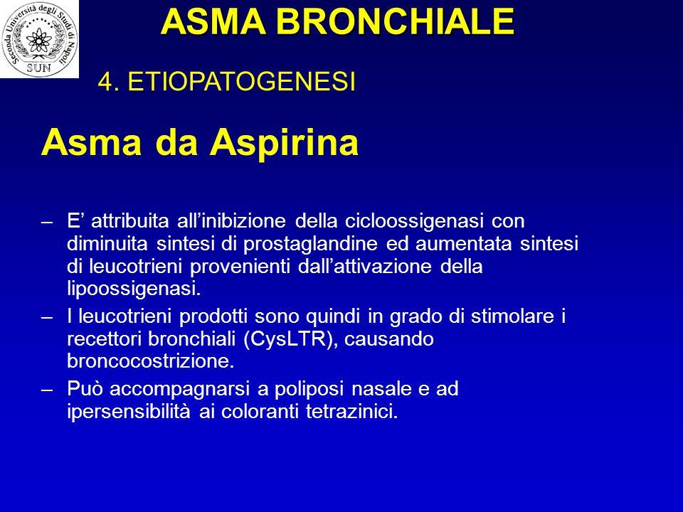 Asma da Aspirina ASMA BRONCHIALE 4. ETIOPATOGENESI