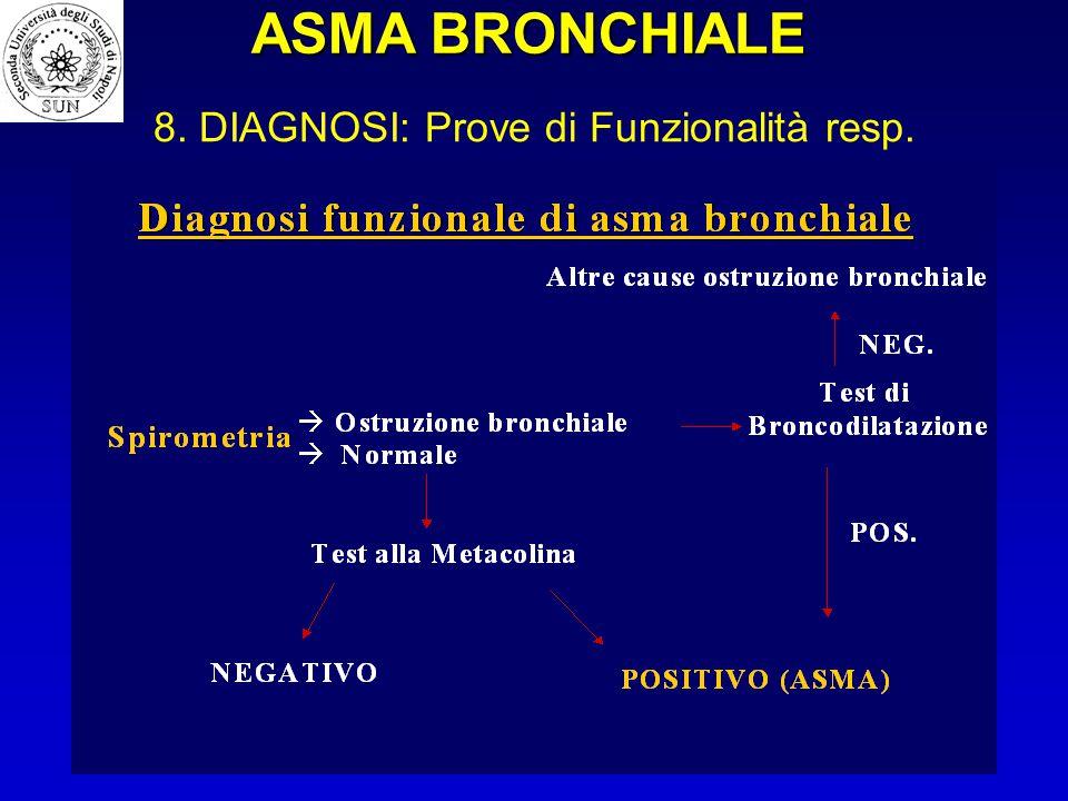 ASMA BRONCHIALE 8. DIAGNOSI: Prove di Funzionalità resp.