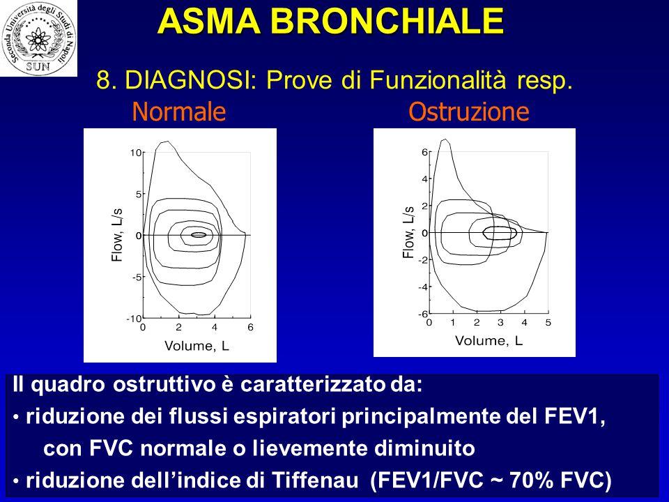 ASMA BRONCHIALE 8. DIAGNOSI: Prove di Funzionalità resp. Normale