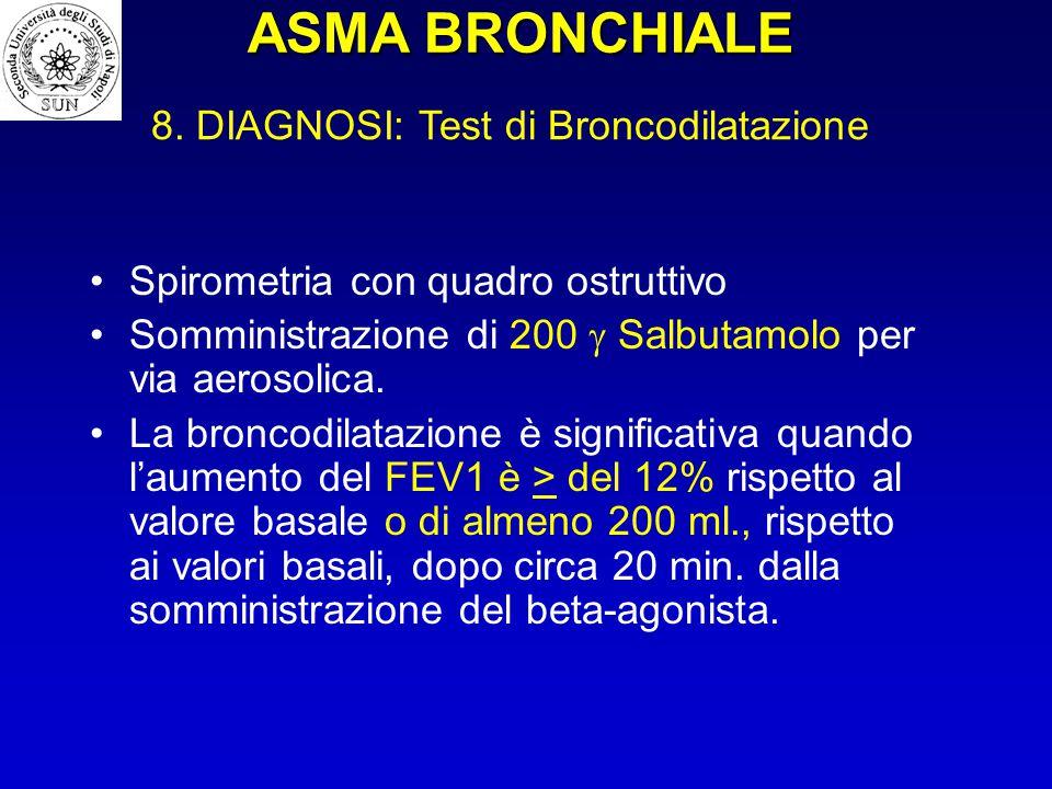 ASMA BRONCHIALE 8. DIAGNOSI: Test di Broncodilatazione