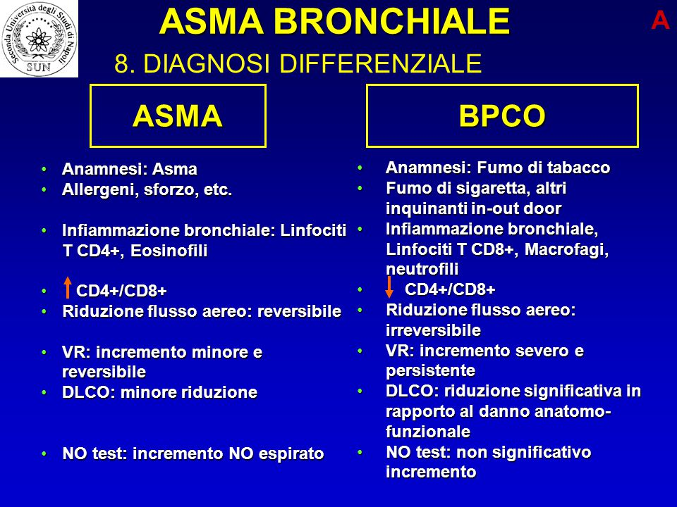 ASMA BRONCHIALE ASMA BPCO A 8. DIAGNOSI DIFFERENZIALE