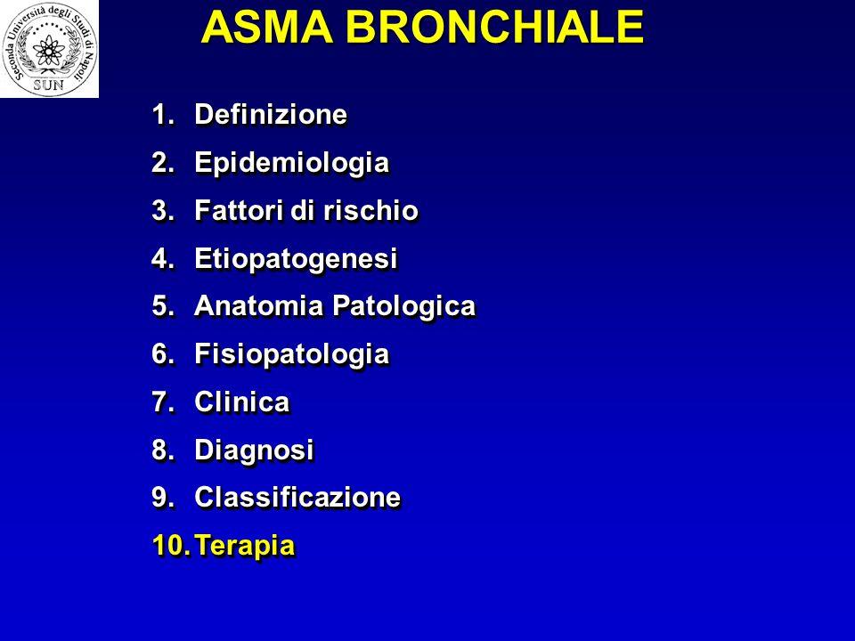 ASMA BRONCHIALE Definizione Epidemiologia Fattori di rischio
