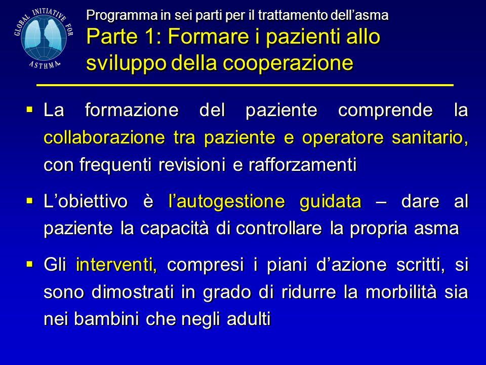 Programma in sei parti per il trattamento dell'asma Parte 1: Formare i pazienti allo sviluppo della cooperazione