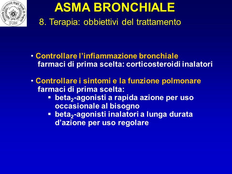 ASMA BRONCHIALE 8. Terapia: obbiettivi del trattamento