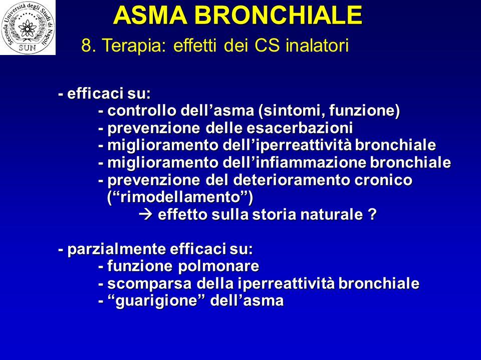 ASMA BRONCHIALE 8. Terapia: effetti dei CS inalatori - efficaci su: