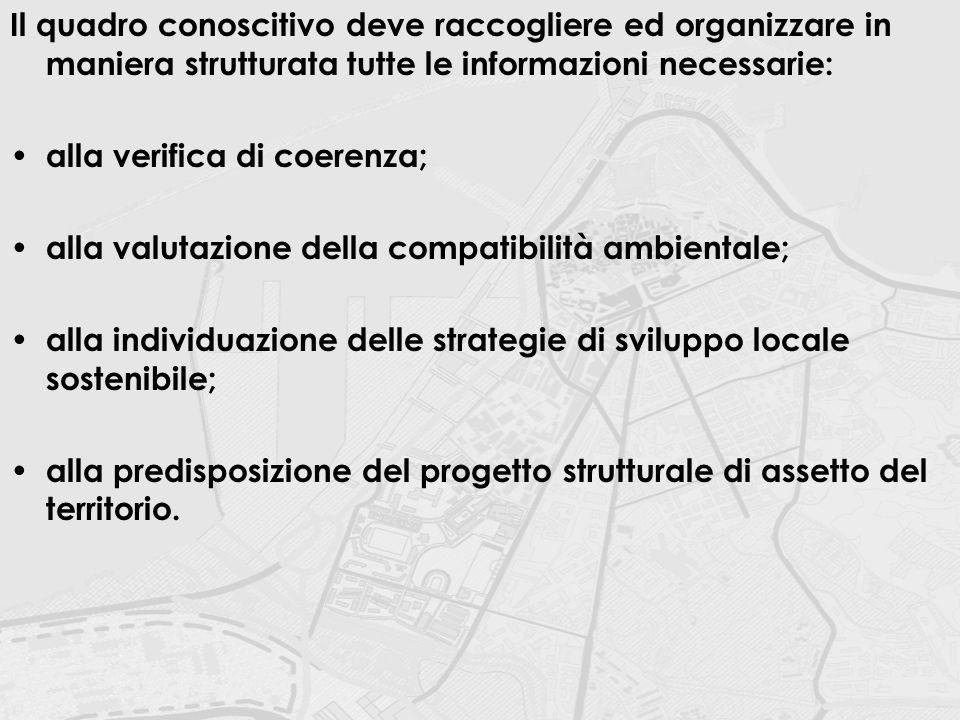 Il quadro conoscitivo deve raccogliere ed organizzare in maniera strutturata tutte le informazioni necessarie: