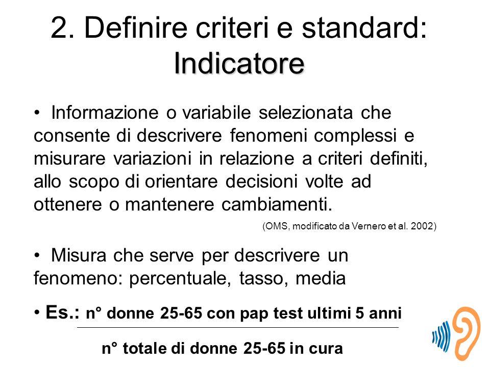 2. Definire criteri e standard: Indicatore