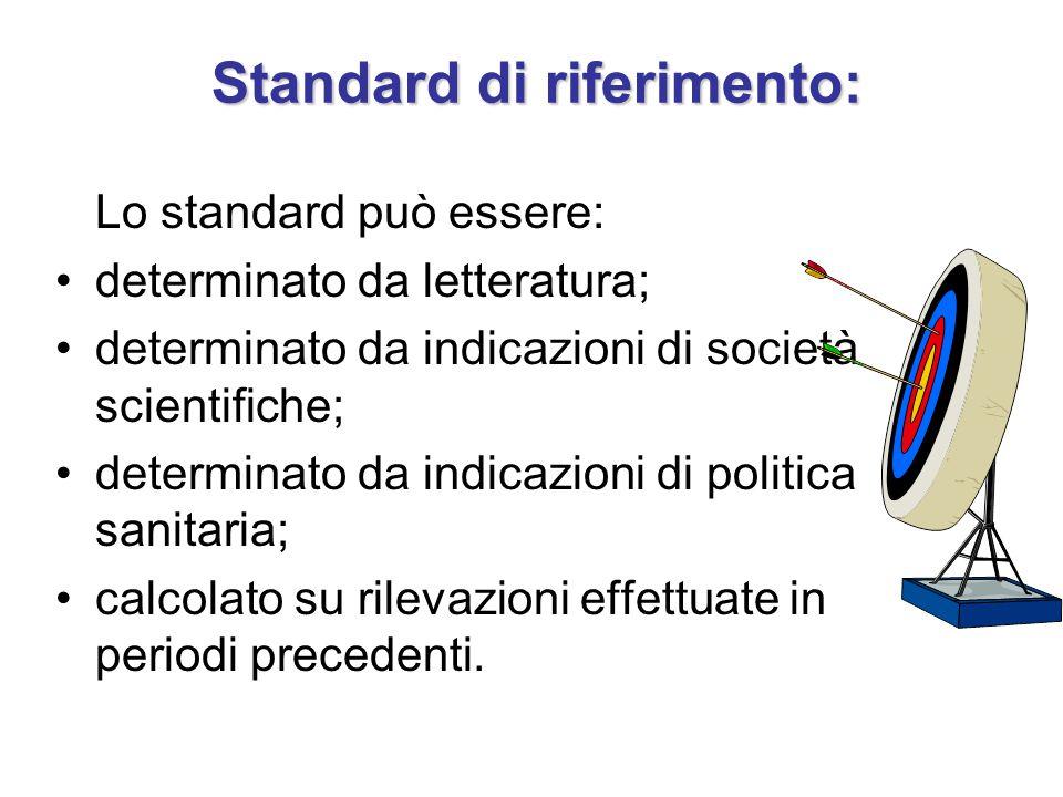 Standard di riferimento:
