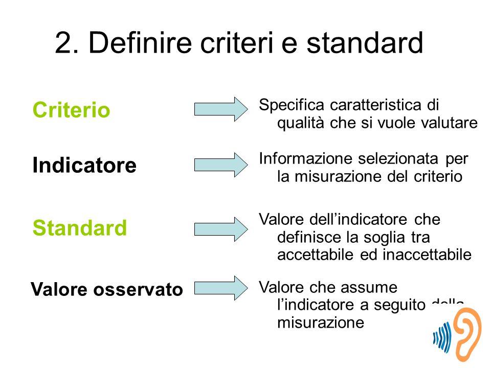 2. Definire criteri e standard
