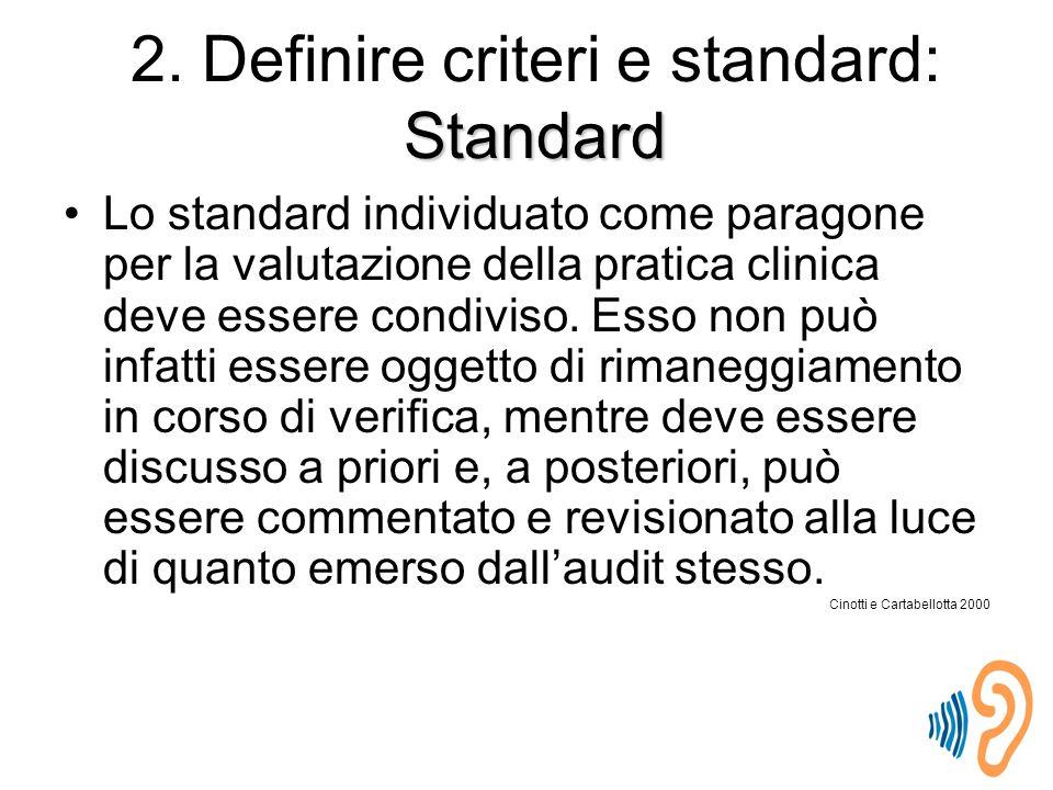 2. Definire criteri e standard: Standard