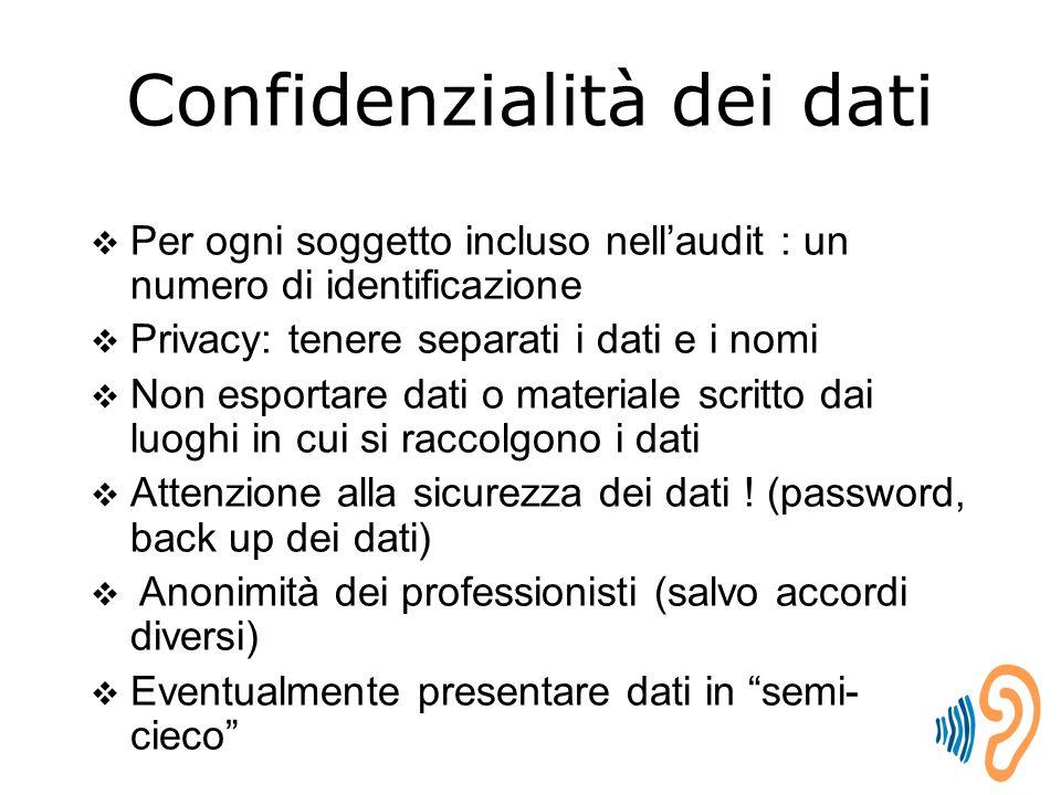 Confidenzialità dei dati