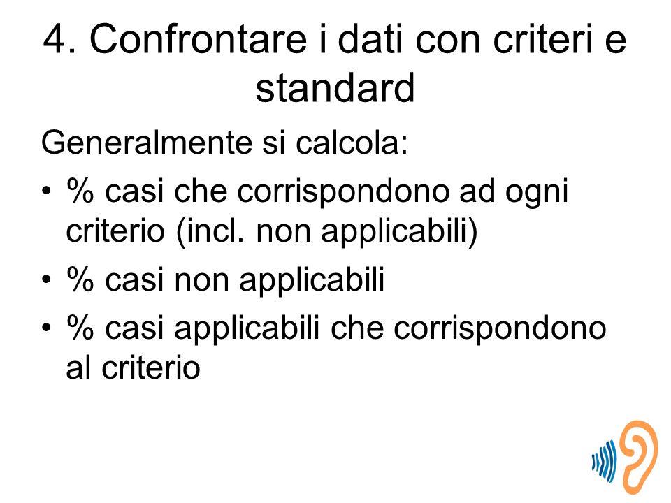 4. Confrontare i dati con criteri e standard