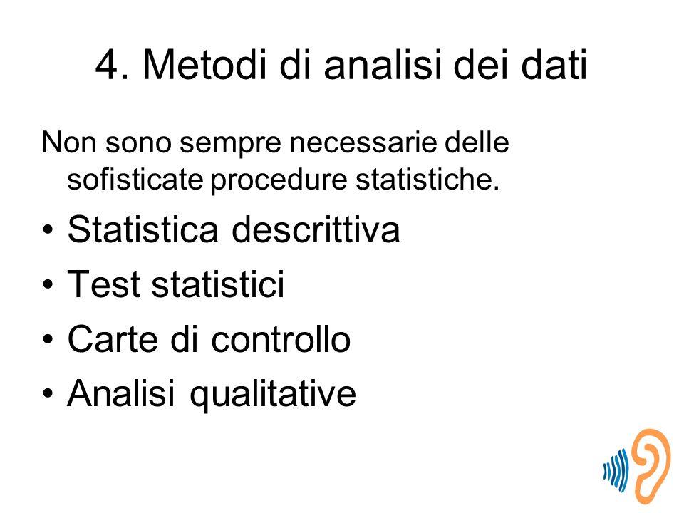 4. Metodi di analisi dei dati