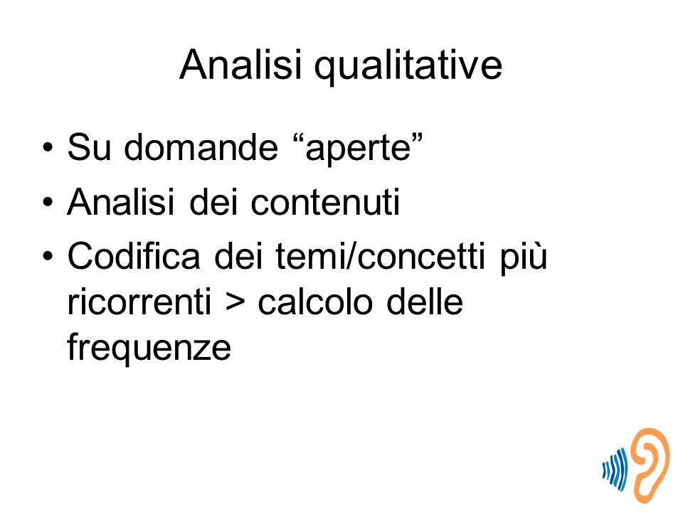 Analisi qualitative Su domande aperte Analisi dei contenuti
