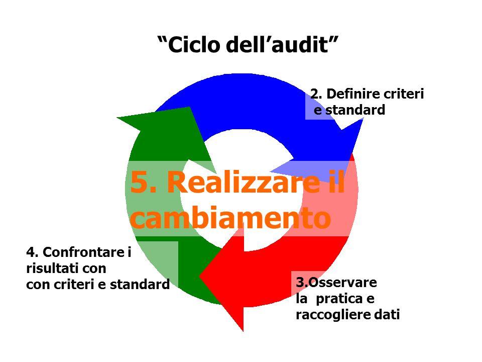 5. Realizzare il cambiamento