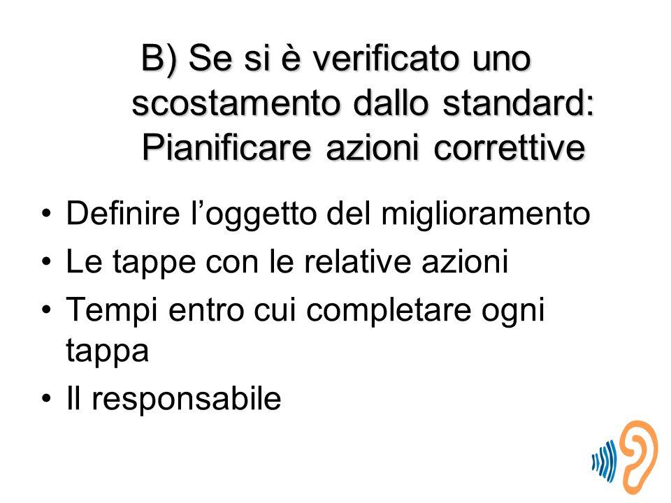 B) Se si è verificato uno scostamento dallo standard: Pianificare azioni correttive