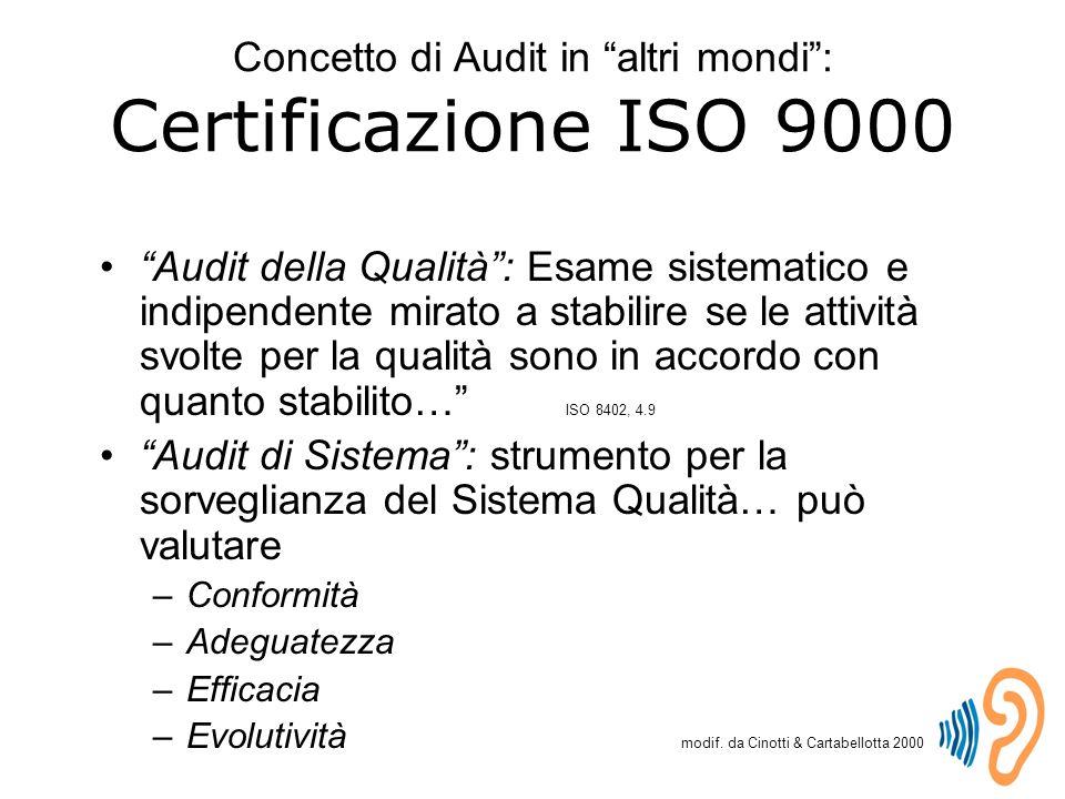 Concetto di Audit in altri mondi : Certificazione ISO 9000