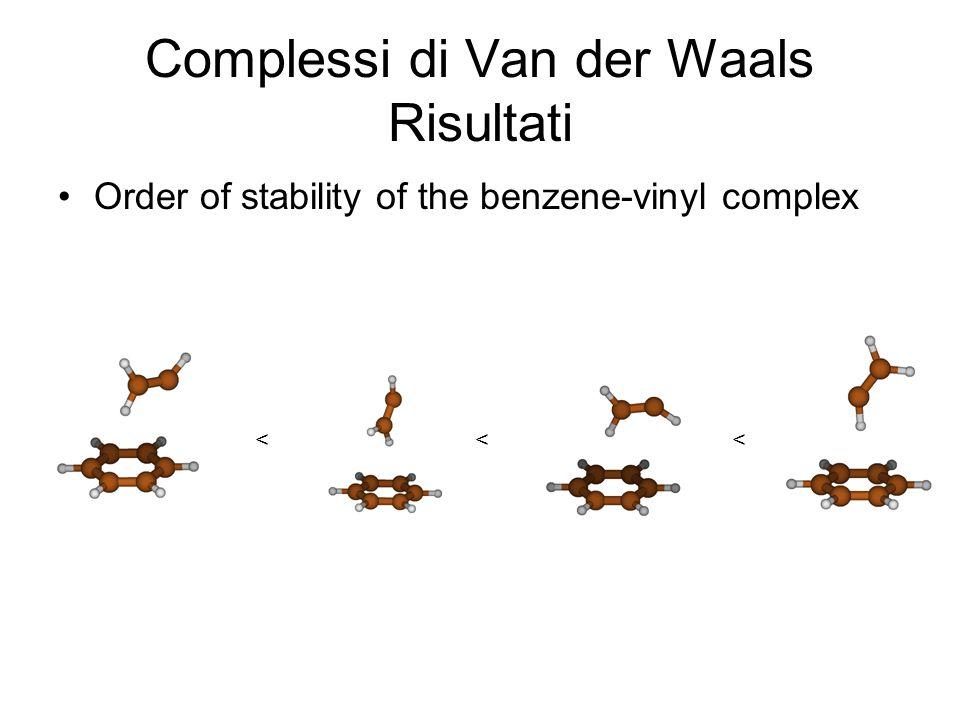 Complessi di Van der Waals Risultati