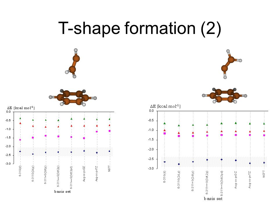 T-shape formation (2)