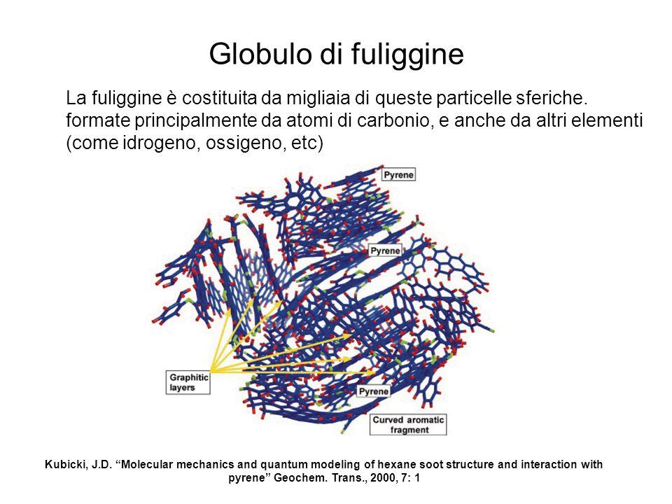 Globulo di fuliggine