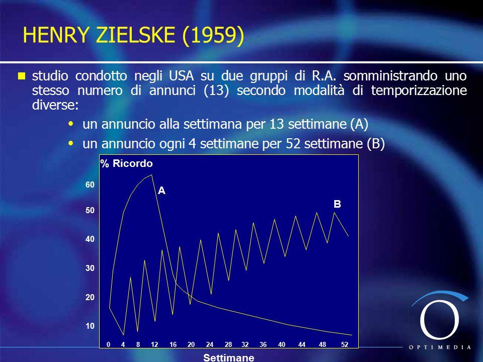 HENRY ZIELSKE (1959)