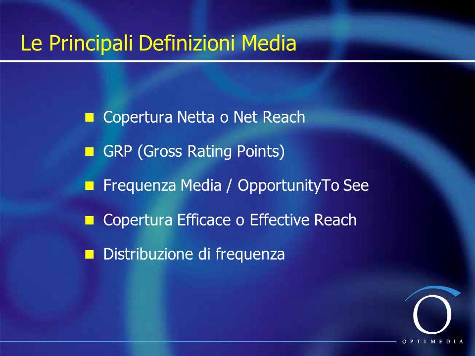 Le Principali Definizioni Media