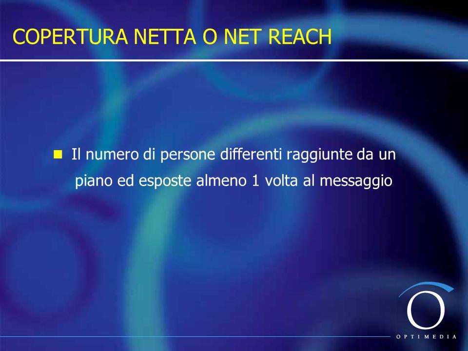 COPERTURA NETTA O NET REACH