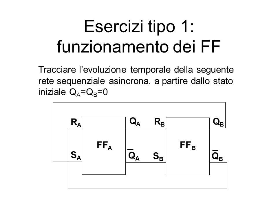 Esercizi tipo 1: funzionamento dei FF